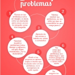 8 consejos para resolver mejor tus problemas